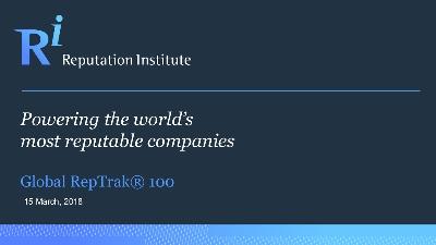 Global RepTrak 100 - 2018 (Reputation Institute)   Ranking