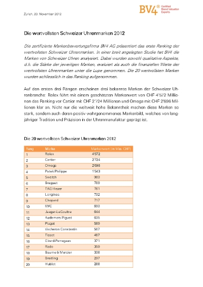 Most Valuable Swiss Watch Brands 2012 Bv4 Ranking The Brands