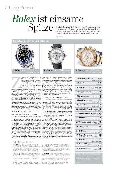 Most Valuable Swiss Watch Brands - 2013 (BV4) | Ranking The Brands