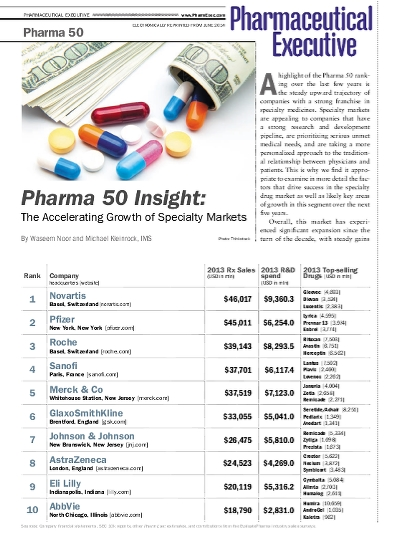 top 50 global pharma companies 2014 Top 50 generic drug manufacturers 2013-2023 helps you 231 issues involved in assessing the top 50 companies global pharmaceutical corporation.